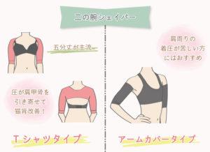 【二の腕シェイパーTシャツタイプ】五分丈が主流。圧が肩甲骨をググッと中央に引き寄せて猫背改善効果も!【アームカバータイプ】肩周りの着圧が苦手な方におすすめ
