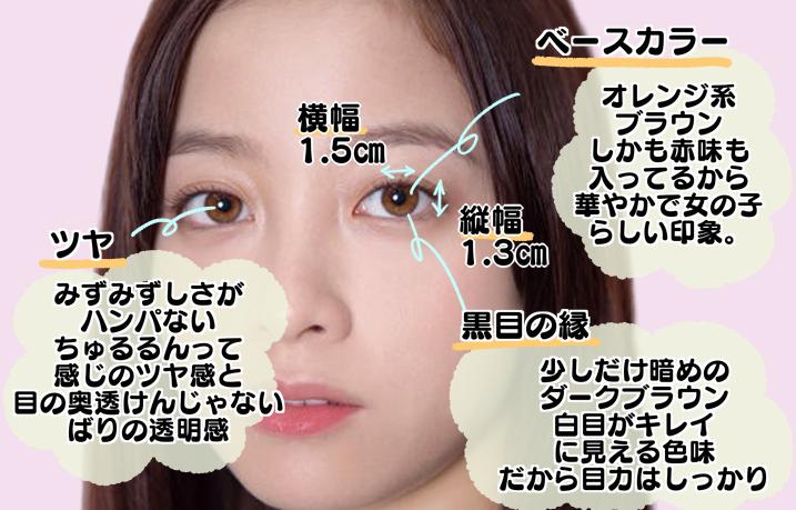橋本環奈の黒目分析